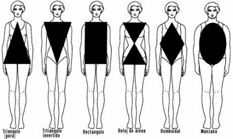 tipo-de-cuerpo-copy1.jpg