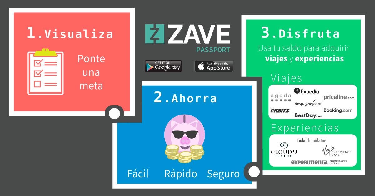 apps-para-ahorrar