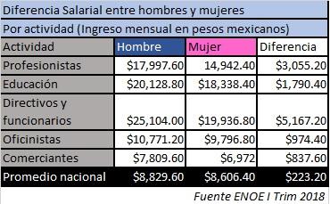 Dinero en Imagen