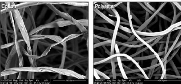 Telas sintéticas vs telas naturales