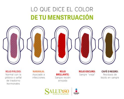 Menstruacion De Color Cafe