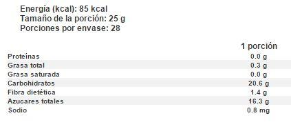 arandanos deshidratados valor nutricional