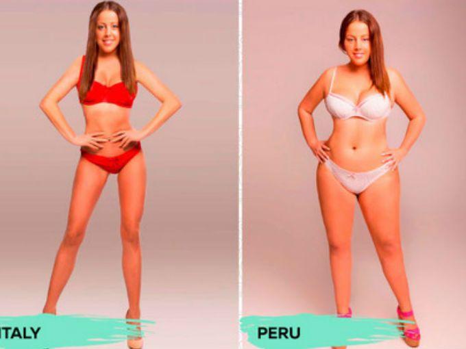 Cu l es el cuerpo perfecto de una mujer soyactitud for Cual es el regalo perfecto para un hombre