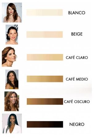 Color de labios según tu tono de piel | ActitudFem