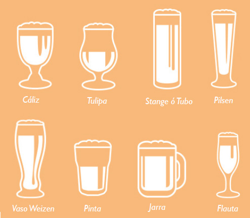 Cuantos tipos de cerveza existen actitudfem for Vasos para bar